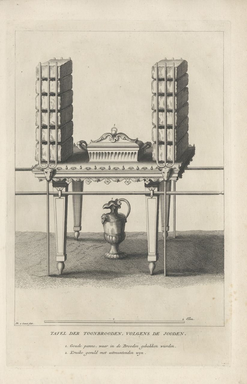 Tafel der Toonbroden. Volgens de Jooden. [Table of the Showbread. According to the Jews]. Philip Van Gunst.
